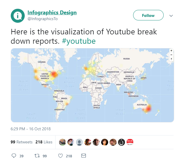 youtube down infographics
